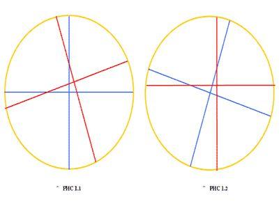 Дамир сахипов о несогласованности движения земли и её ядра вокруг солнца