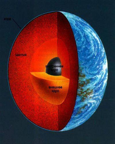 Дамир сахипов о землетрясениях и вулканической активности