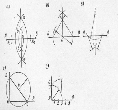 Геометрические построения при выполнении разметки плоских поверхностей