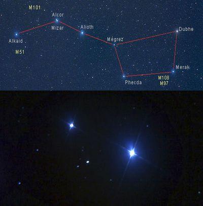 Историческая двойная звезда оказалась шестикратной