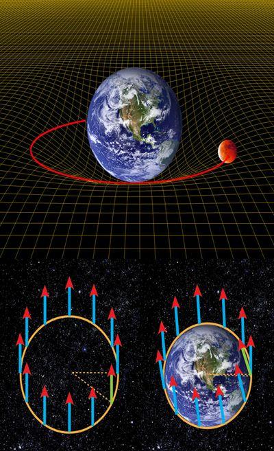 Эйнштейновское искривление пространства доказано окончательно