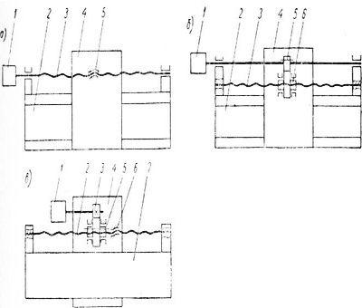 Конструкция приводов прямолинейного движения