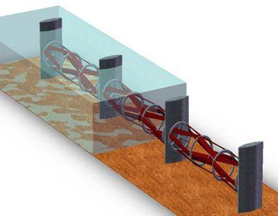 Лежачая мельница перелопатит морской прилив