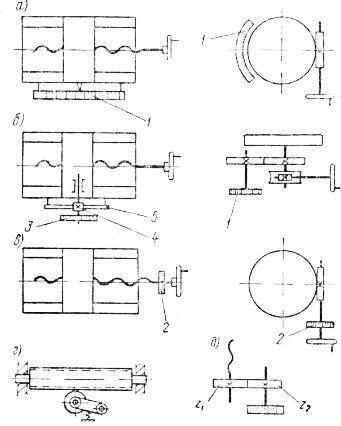 Механизмы точных установочных перемещений и ограничения рабочих ходов