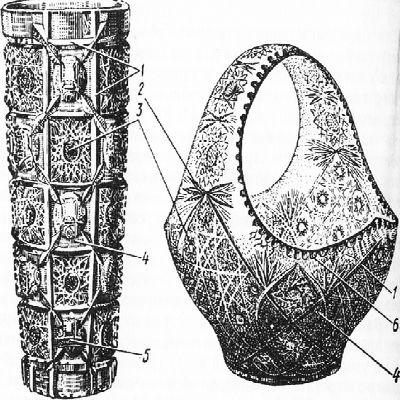 Общие сведения об алмазной резьбе