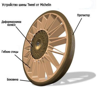 Полимерные шины повторно изобрели для городской войны