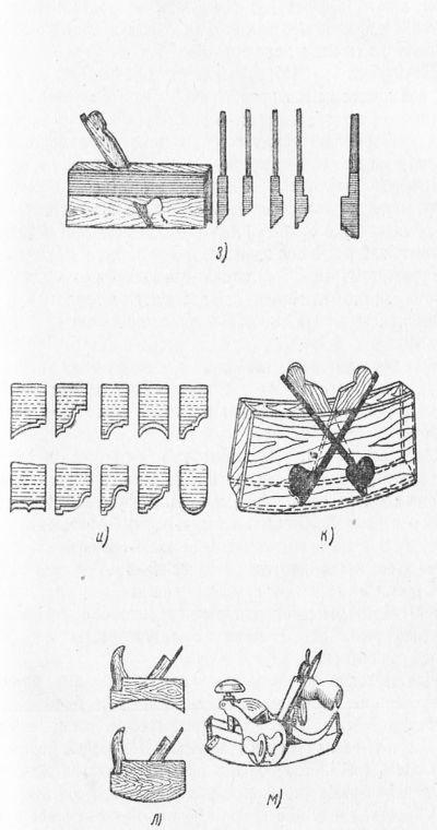 Приемы строгания ручным инструментом и его заточка