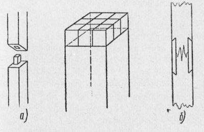Разметка столярных соединений