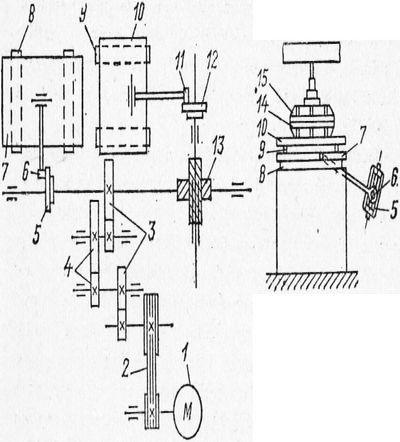 Склад сырья лесопильного завода