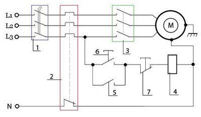 Терморегулятор-погребу