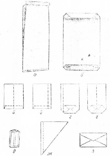Типы картонажных изделий, их назначение и классификация