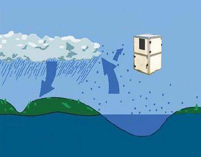 Водяные мельницы будущего делают воду из воздуха