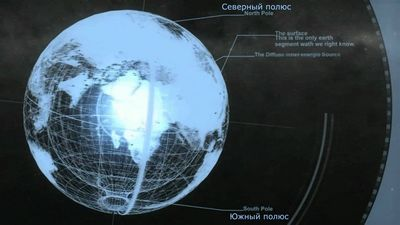 Загадка плутонии