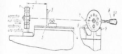 Заготовка монтажных проводов, кабелей и жгутов